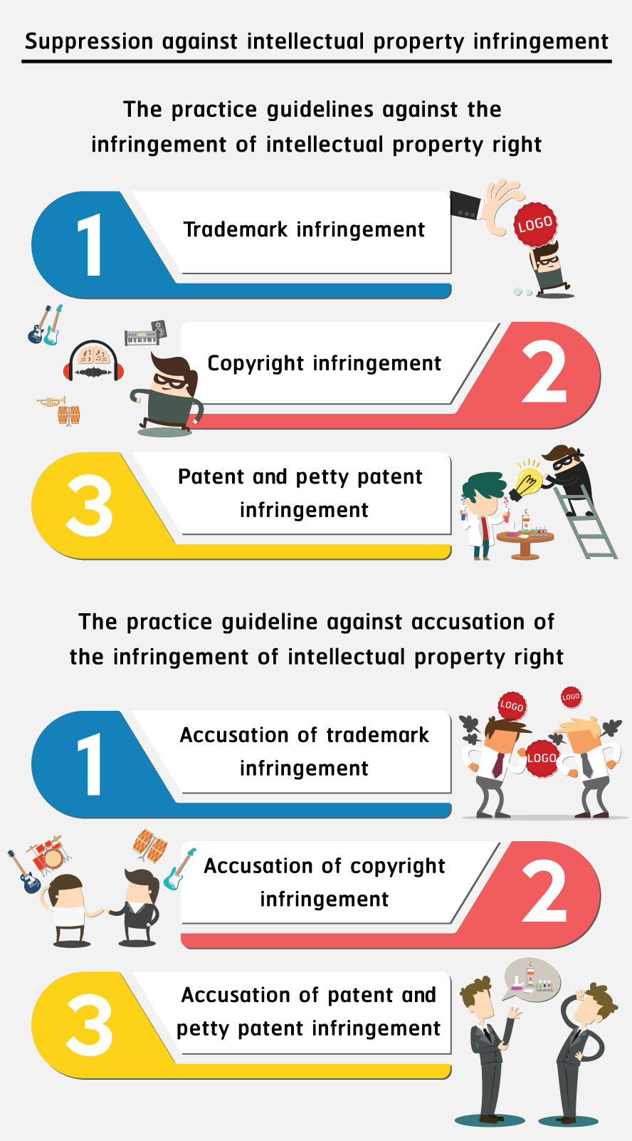 Design Suppression Against Intellectual Property Infringement