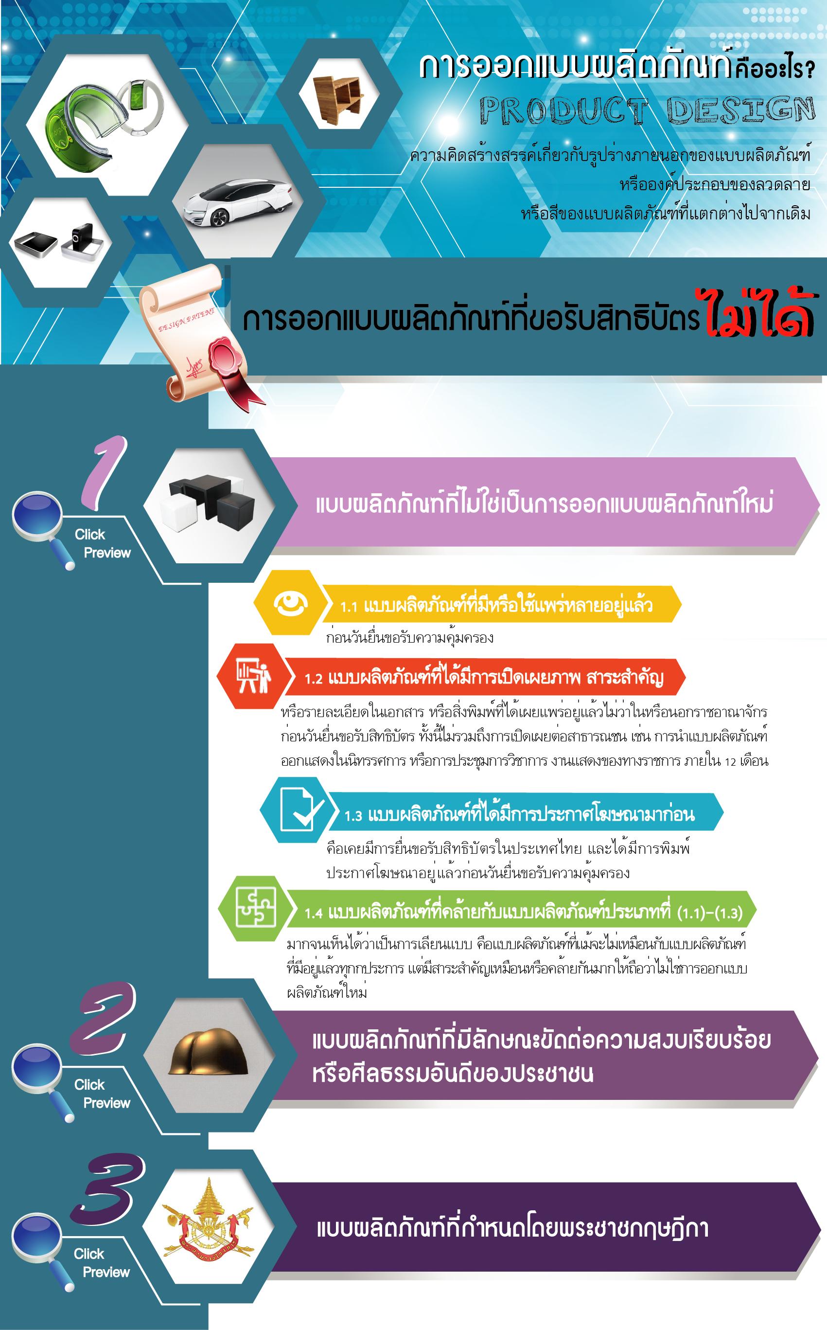 Infographic Ok2