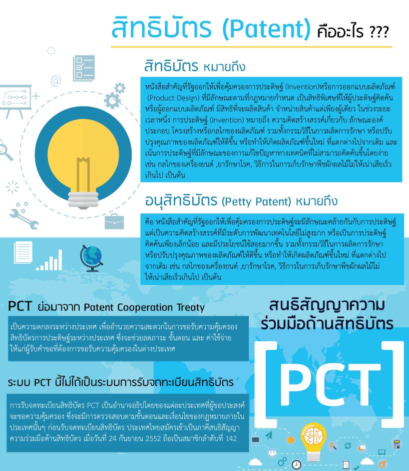 Patent Final2